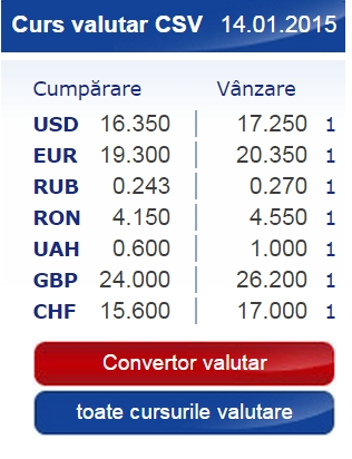 curs valutar euro ron